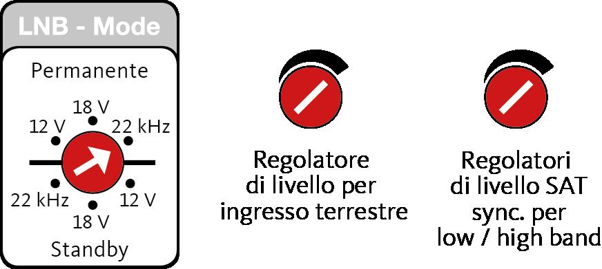 SPAUN symbol